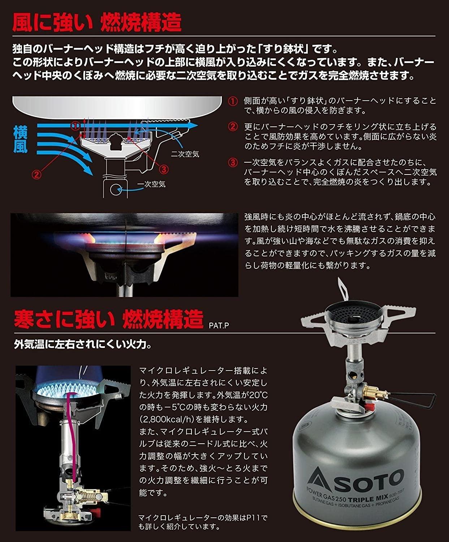 SOD-310詳細