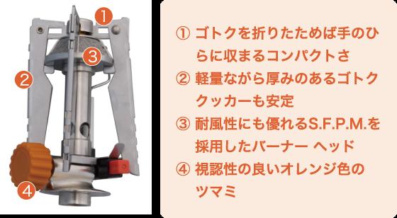 S-1028詳細