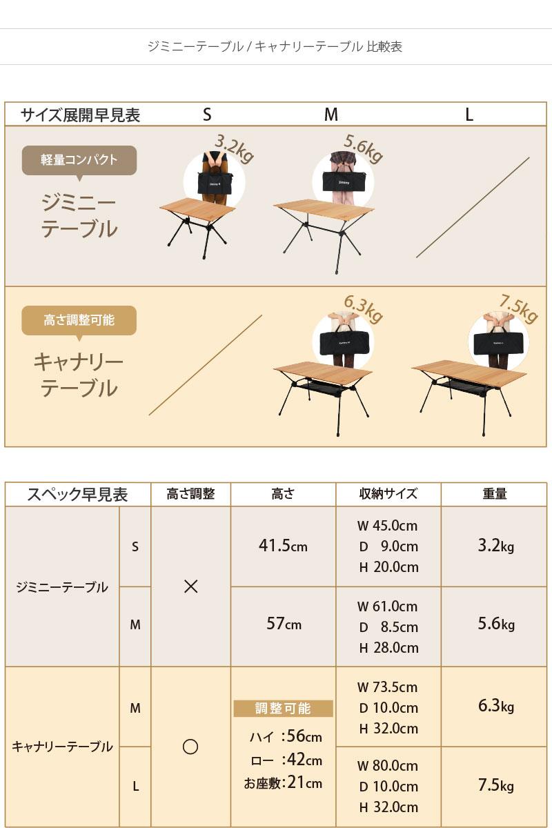 テーブル特徴2